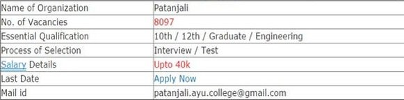 patanjali jobs Vacancy