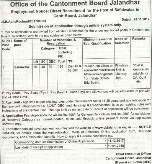Cantonment Board Jalandhar Recruitment 2018, कैन्टोनमेंट बोर्ड जालंधर