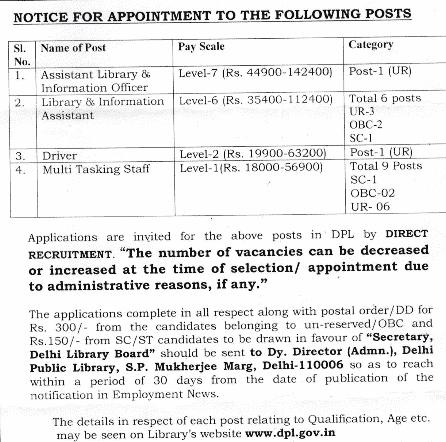 DPL Recruitment 2018: दिल्ली पब्लिक लाइब्रेरी भर्ती 2018