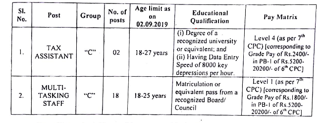 आयकर विभाग भर्ती 2019, Income Tax jobs 2019